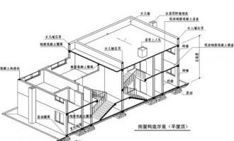 女儿墙 - 建筑专用术语